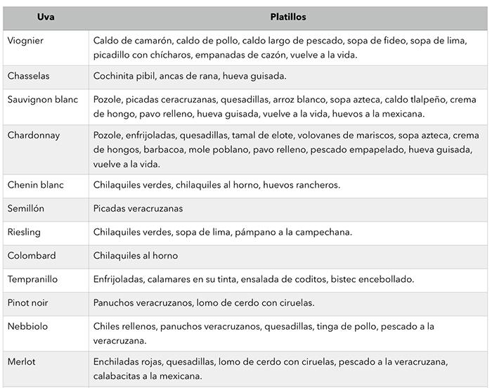 maridaje-con-cocina-mexicana